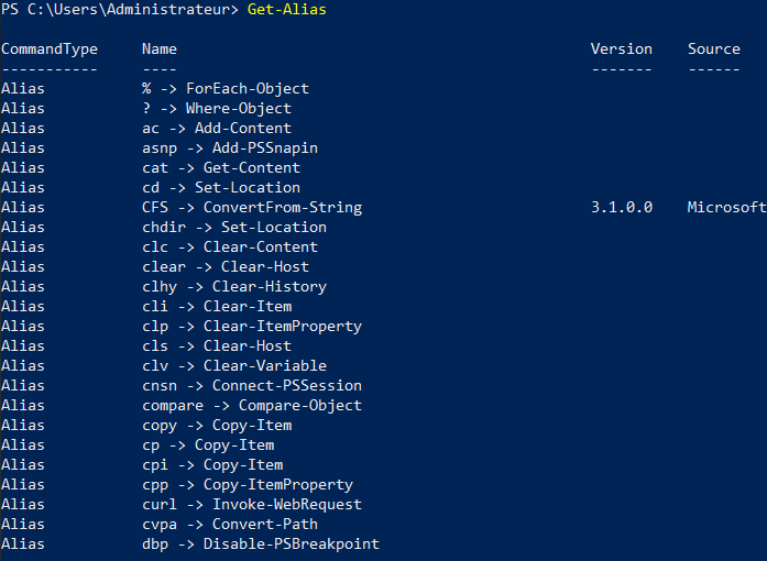 Powershel Tutoriel Get-Alias