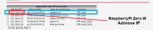 Router Voir adresse IP RaspberyPi Zero W