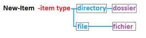 Powershell Tutoriel - créer ficher ou dossier