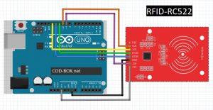 Branchement RFID RC522 Arduino + scheme