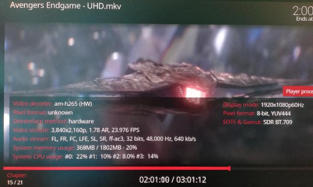 CGV EXPAND CoreElec 9.2.2