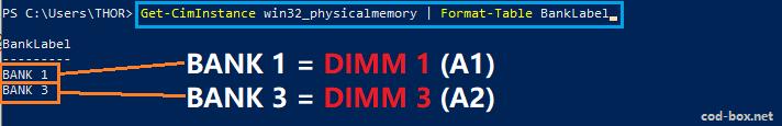 Informations sur l'emplacement DIMM de la RAM
