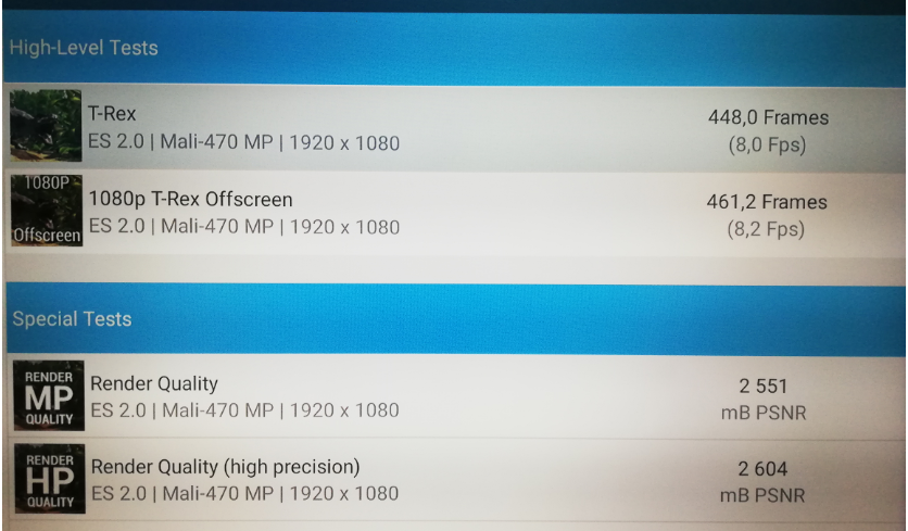 TCL C715 GFXBench benchmark résultats