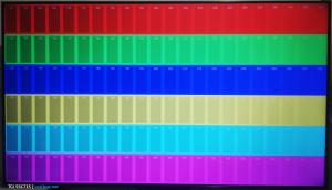 uniformity of backlight colors