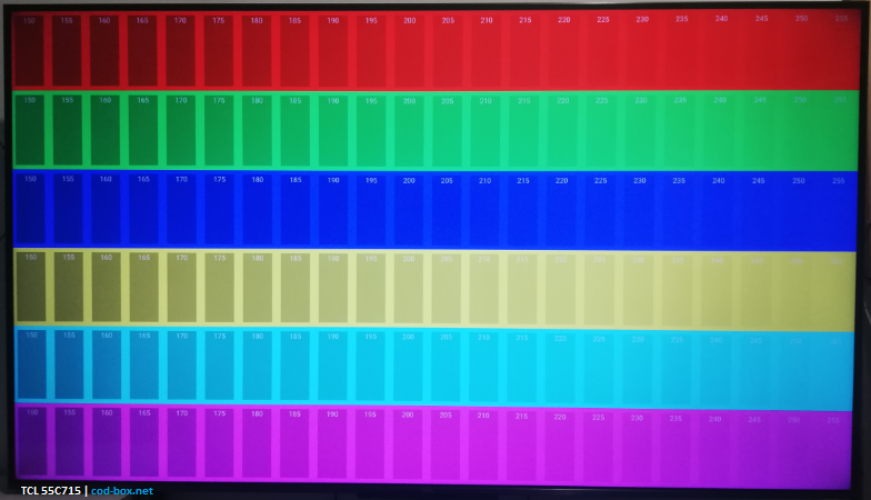 uniformity of backlight colors